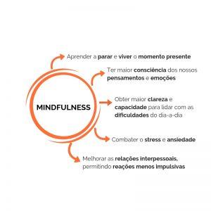 BENEFÍCIOS DO Mindfulness